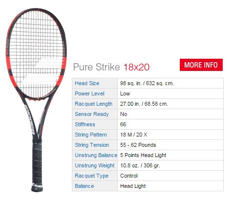 Babolat Pure Strike Tennis Rackets Tennis Plaza